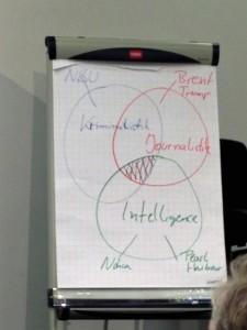 Intelligence_Journalistik_Kriminalistik